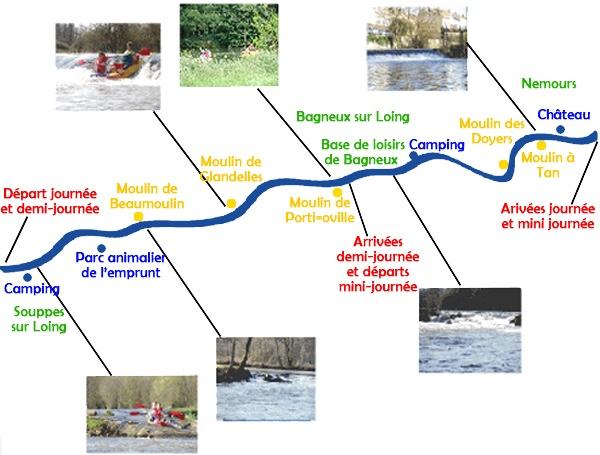 Parcours Canoë Kayak Nemours